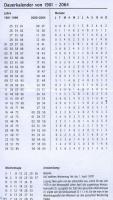Dauerkalender