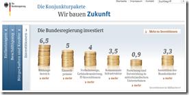 via: http://www.konjunkturpaket.de/