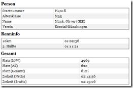 Ergebnis: Oliver Münk